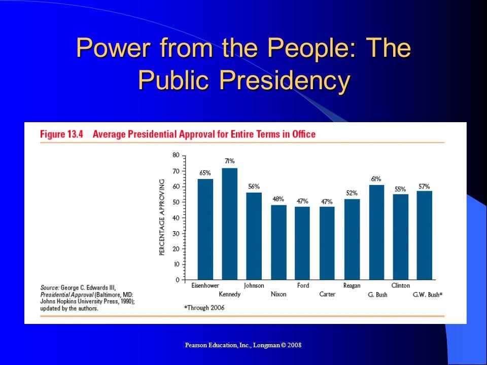Pearson Education, Inc., Longman © 2008 Power from the People: The Public Presidency