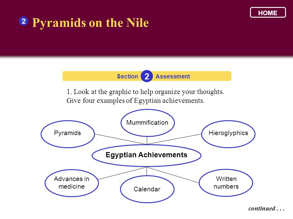 Egyptian Achievements 2 1. Look at the graphic to help organize your thoughts. Give four examples of Egyptian achievements. Section 2 Assessment conti