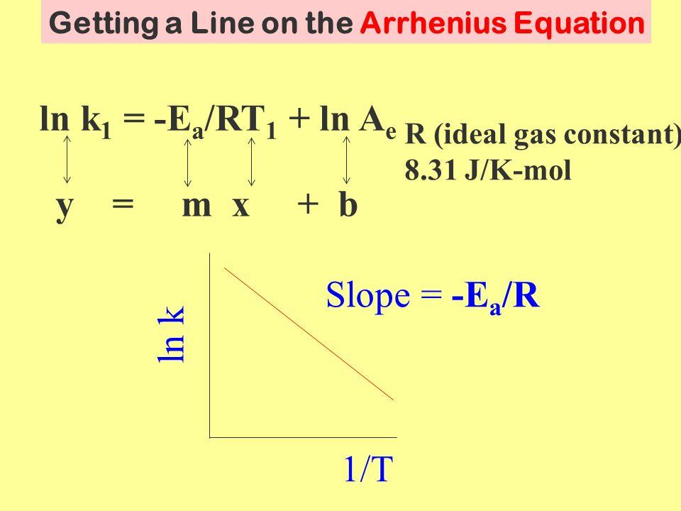 ln k 1 = -E a /RT 1 + ln A e ln k 2 = -E a /RT 2 + ln A e lnk 1 - ln k 2 = (-E a /RT 1 + ln A e ) - (E a /RT 2 + ln A e ) ln k1k1 k2k2 = EaEa R 1 T2T2 1 T1T1 - Rewriting the Arrhenius Equation