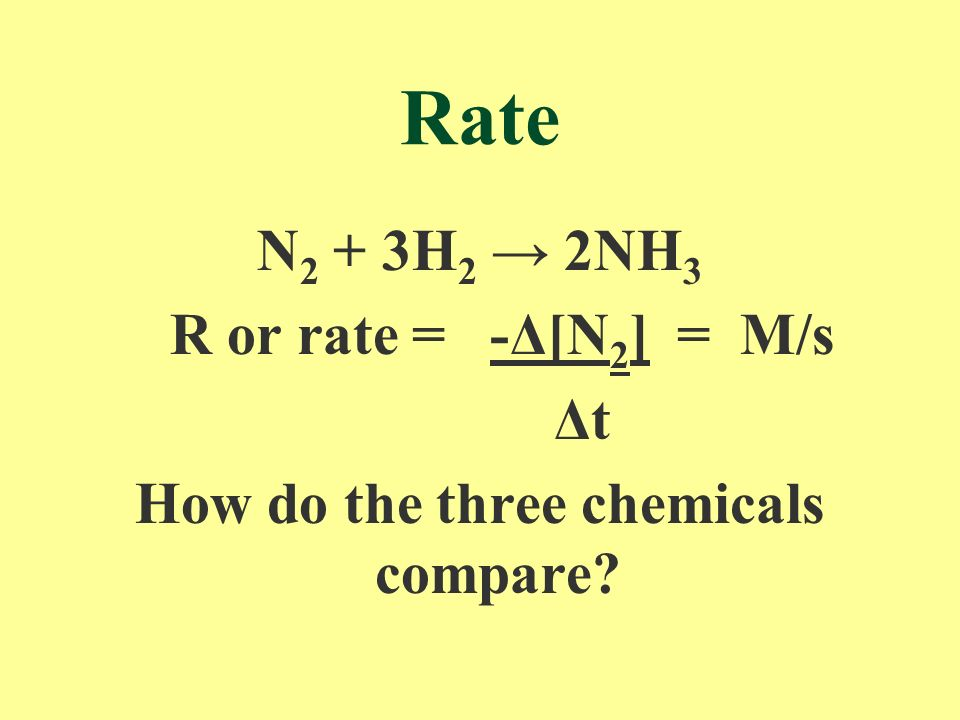 NH 4 + + NO 2 - N 2 + 2H 2 O R = k [NH 4 + ] m [NO 2 - ] n k = rate proportionality constant m = reaction order for the ammonium ion n = reaction order for the nitrite ion Rate Laws
