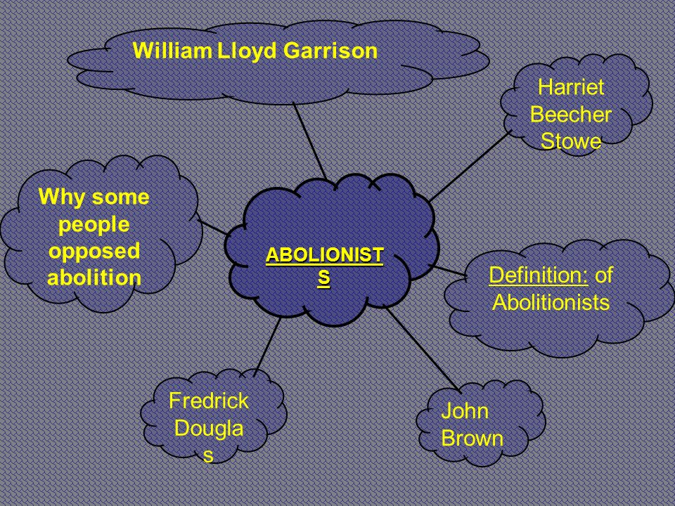 ABOLIONIST S Definition: of Abolitionists Harriet Beecher Stowe John Brown Fredrick Dougla s Why some people opposed abolition William Lloyd Garrison