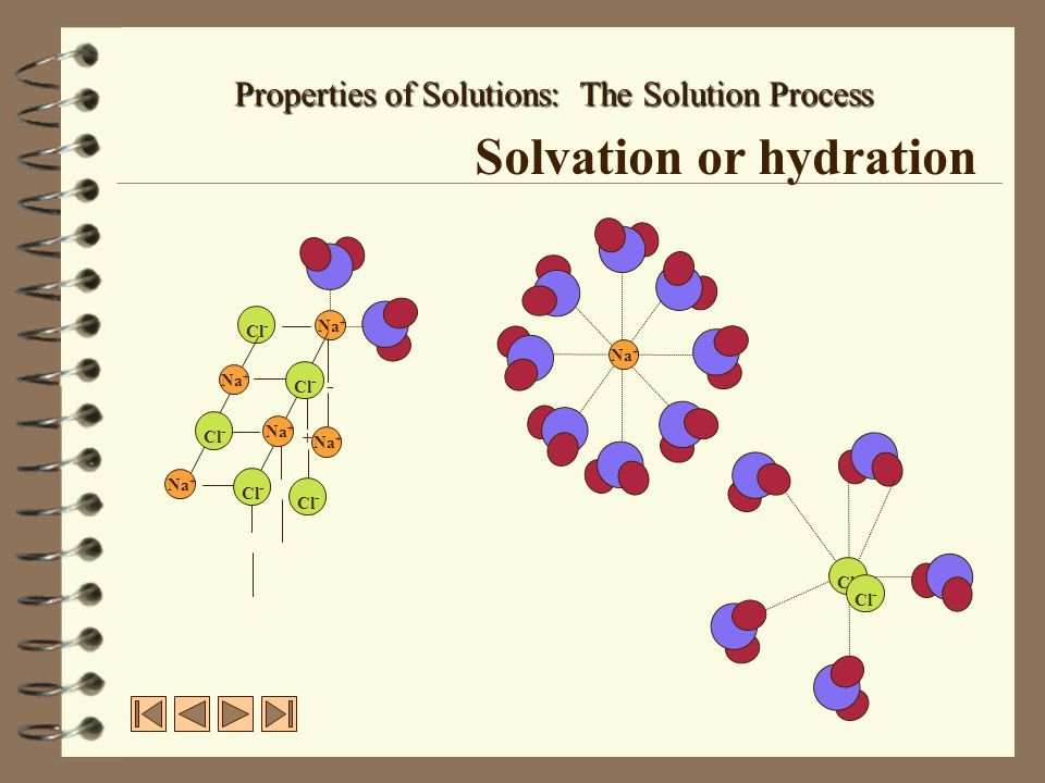 Properties of Solutions:Colloids Hydrophilic and Hydrophobic Colloids The most important colloids are those in which the dispersing medium is water Hydrophilic colloids are kept in suspension by interaction with surrounding water molecules