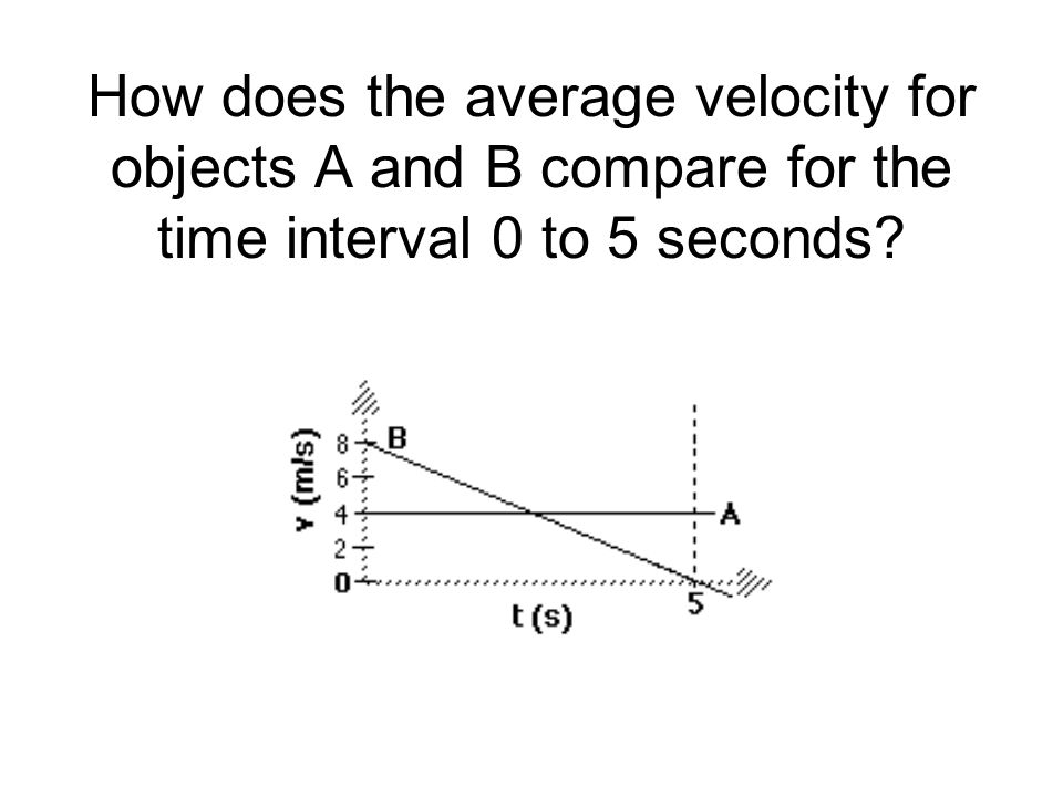 How does the average velocity for objects A and B compare for the time interval 0 to 5 seconds?