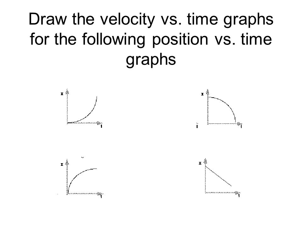 Draw the velocity vs. time graphs for the following position vs. time graphs