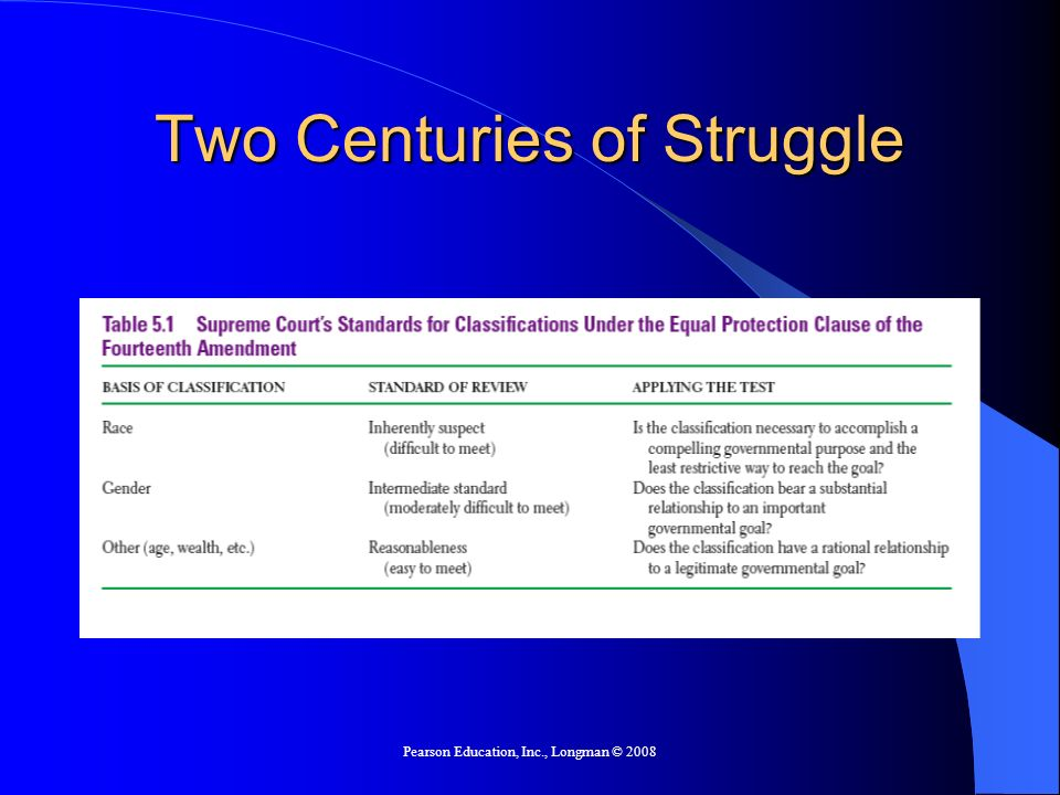 Pearson Education, Inc., Longman © 2008 Two Centuries of Struggle