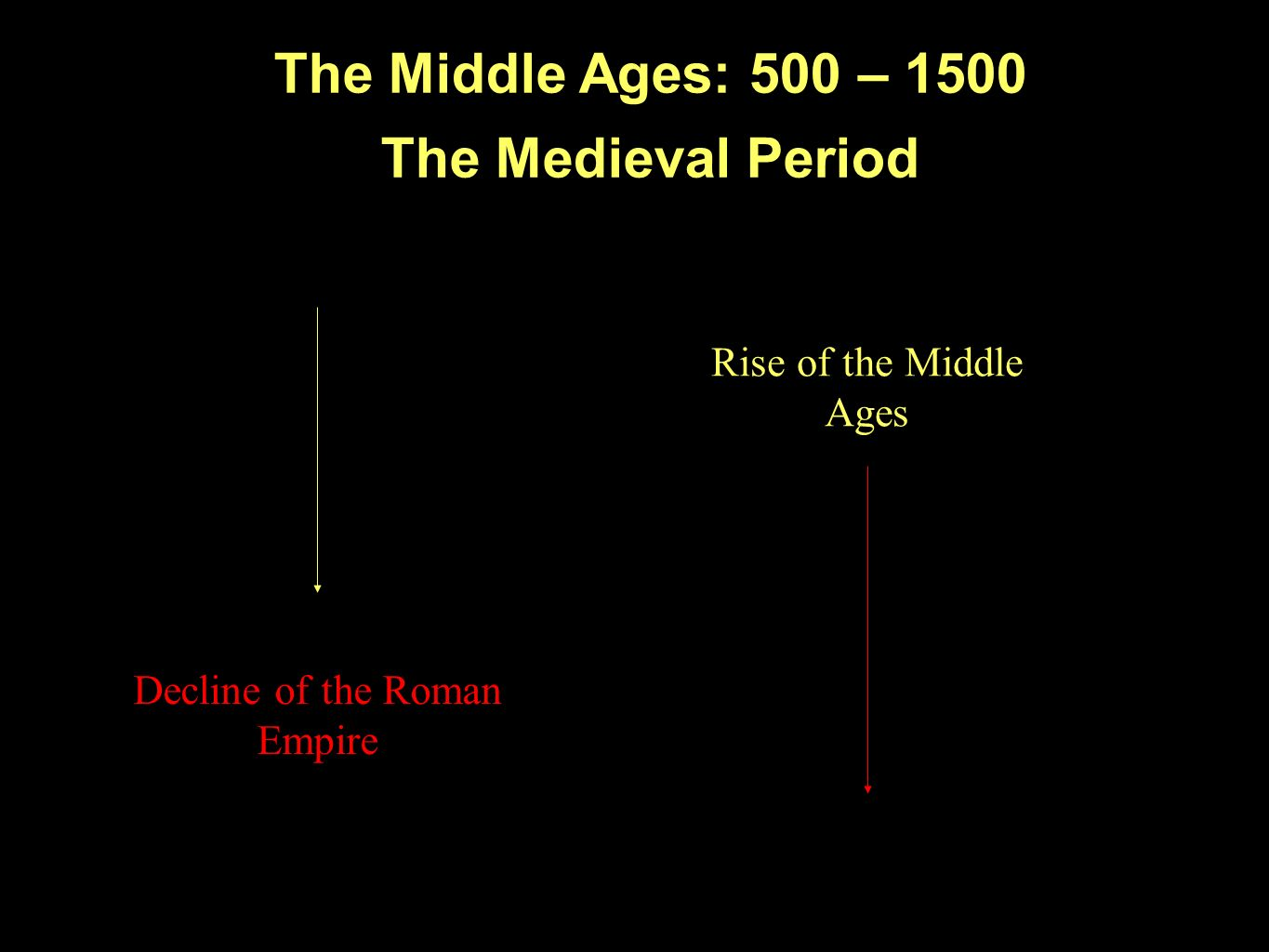 The Middle Ages: 500 – 1500 The Medieval Period Rise of the Middle Ages Decline of the Roman Empire