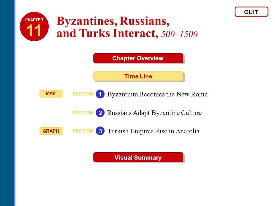 Byzantines, Russians, and Turks Interact, 500–1500 QUIT Chapter Overview Time Line Visual Summary SECTION Byzantium Becomes the New Rome 1 SECTION Rus