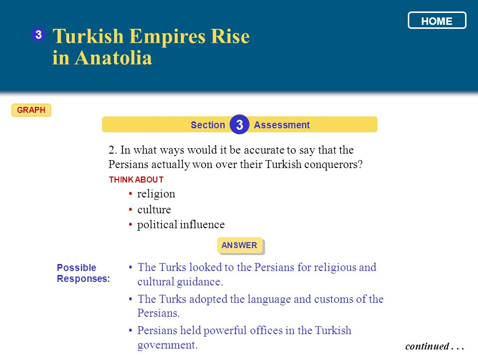 3 Section 3 Assessment ANSWER The Turks looked to the Persians for religious and cultural guidance. The Turks adopted the language and customs of the