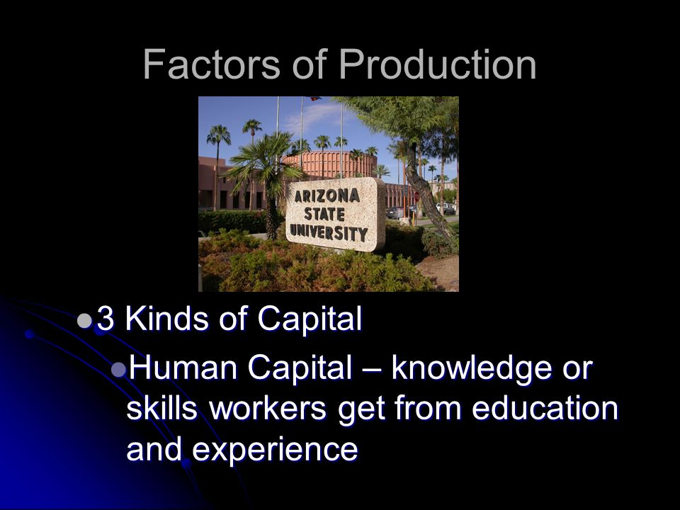 Factors of Production 3 Kinds of Capital 3 Kinds of Capital Physical Capital – Also called Capital Goods, objects that are used to produce other goods