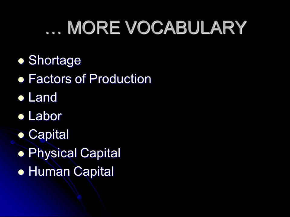 … MORE VOCABULARY Shortage Shortage Factors of Production Factors of Production Land Land Labor Labor Capital Capital Physical Capital Physical Capital Human Capital Human Capital