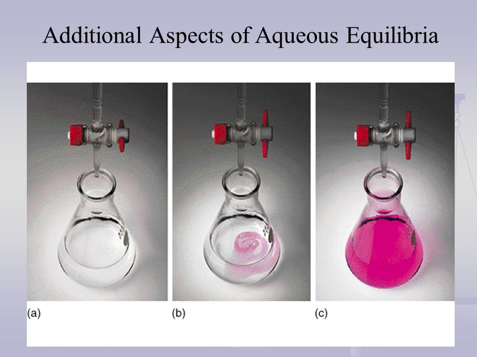 Determining the K a From the Titration Curve pK a = pH = 4.74