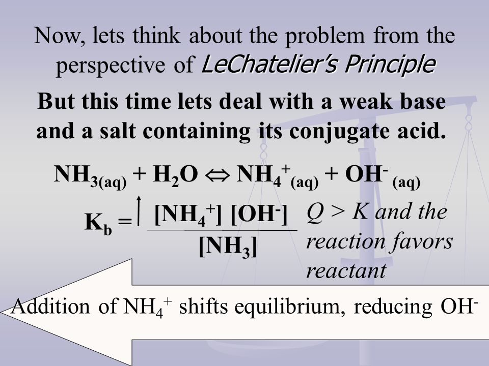 K b = [NH 4 + ] [OH - ] [NH 3 ] LeChateliers Principle Now, lets think about the problem from the perspective of LeChateliers Principle But this time