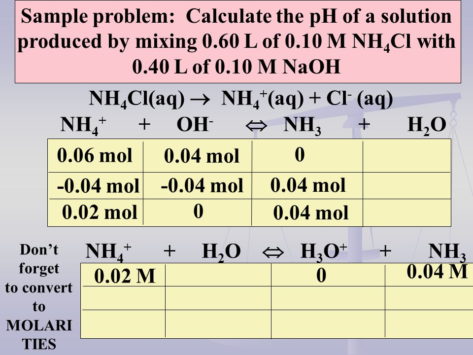 Sample problem: Calculate the pH of a solution produced by mixing 0.60 L of 0.10 M NH 4 Cl with 0.40 L of 0.10 M NaOH NH 4 Cl(aq) NH 4 + (aq) + Cl - (