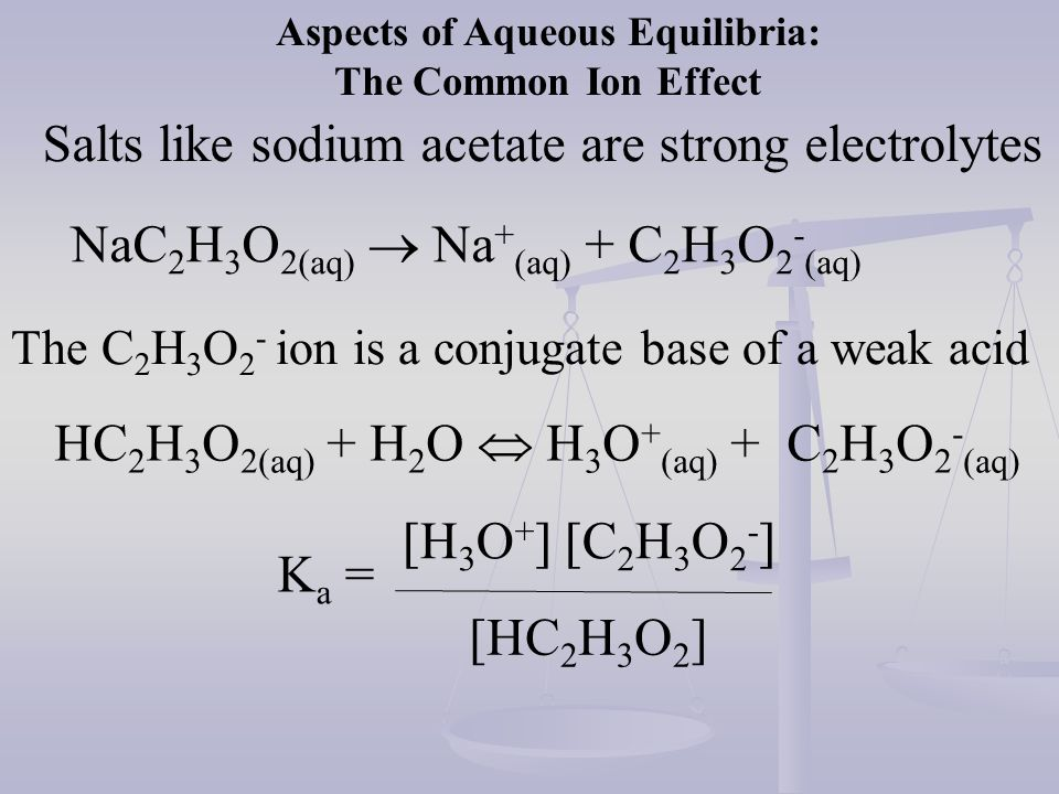 The Common Ion Effect K a = [H 3 O + ] [C 2 H 3 O 2 - ] [HC 2 H 3 O 2 ] Now, lets think about the problem from the perspective of LeChateliers Principle What would happen if the concentration of the acetate ion were increased.