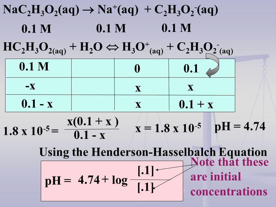 HC 2 H 3 O 2(aq) + H 2 O H 3 O + (aq) + C 2 H 3 O 2 - (aq) NaC 2 H 3 O 2 (aq) Na + (aq) + C 2 H 3 O 2 - (aq) 0.1 M 0 0.1 0.1 M -x x x x 0.1 - x 0.1 +