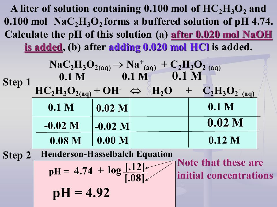after 0.020 mol NaOH is addedadding 0.020 mol HCl A liter of solution containing 0.100 mol of HC 2 H 3 O 2 and 0.100 mol NaC 2 H 3 O 2 forms a buffere