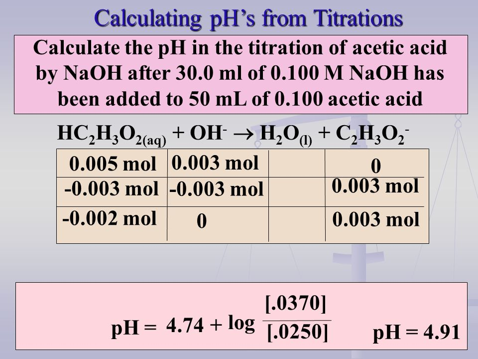 Calculating pHs from Titrations Calculate the pH in the titration of acetic acid by NaOH after 30.0 ml of 0.100 M NaOH has been added to 50 mL of 0.10