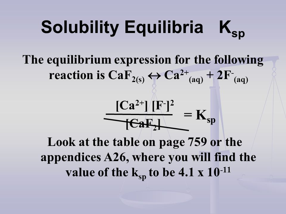 Solubility Equilibria K sp The equilibrium expression for the following reaction is CaF 2(s) Ca 2+ (aq) + 2F - (aq) [Ca 2+ ] [F - ] 2 [CaF 2 ] Look at