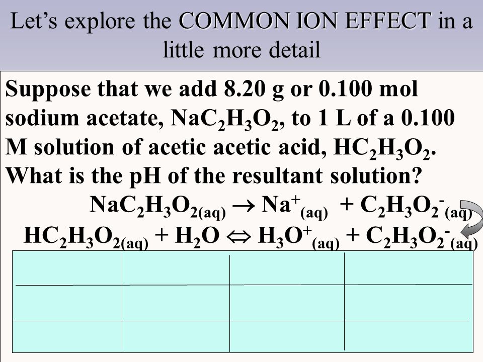 Titration Curves HCl(aq) + NaOH(aq) H 2 O + NaCl Stoichiometrically equivalent quantities of acid and base have reacted End points