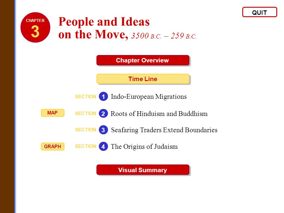 People and Ideas on the Move, 3500 B.C. – 259 B.C. QUIT Chapter Overview Time Line Visual Summary SECTION Indo-European Migrations 1 SECTION Roots of