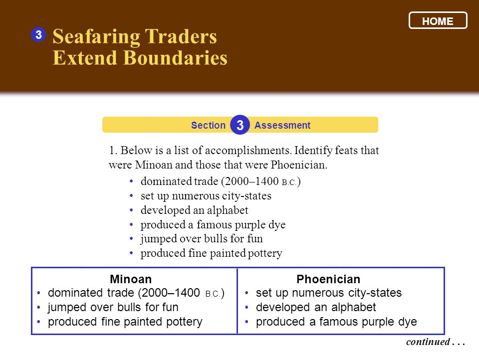Seafaring Traders Extend Boundaries 3 1. Below is a list of accomplishments. Identify feats that were Minoan and those that were Phoenician. Section 3