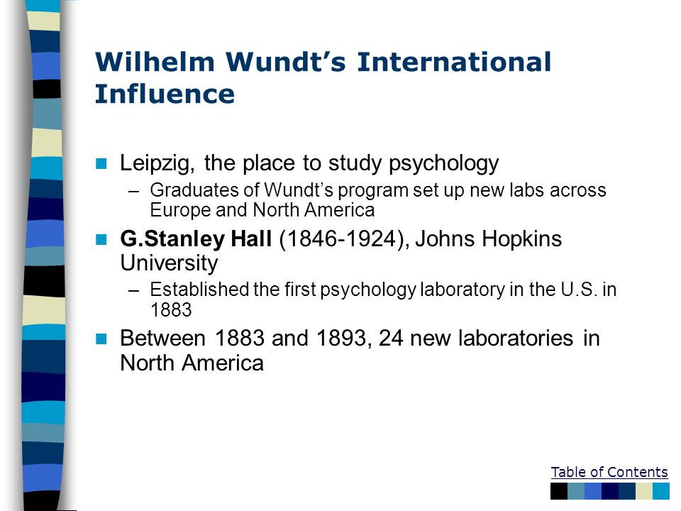 REVIEW: WHO WAS THE FOUNDER OF PSYCHOLOGY.–WUNDT WHO STARTED THE FUNCTIONALIST PERSPECTIVE.