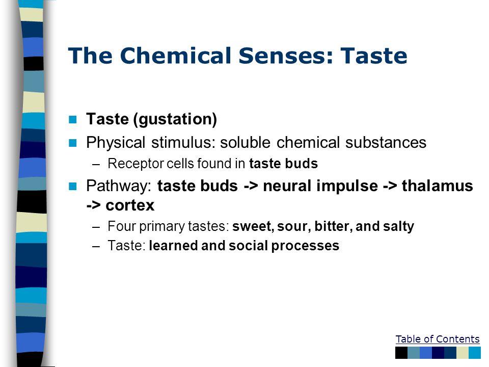 The Chemical Senses: Taste Taste (gustation) Physical stimulus: soluble chemical substances –Receptor cells found in taste buds Pathway: taste buds ->