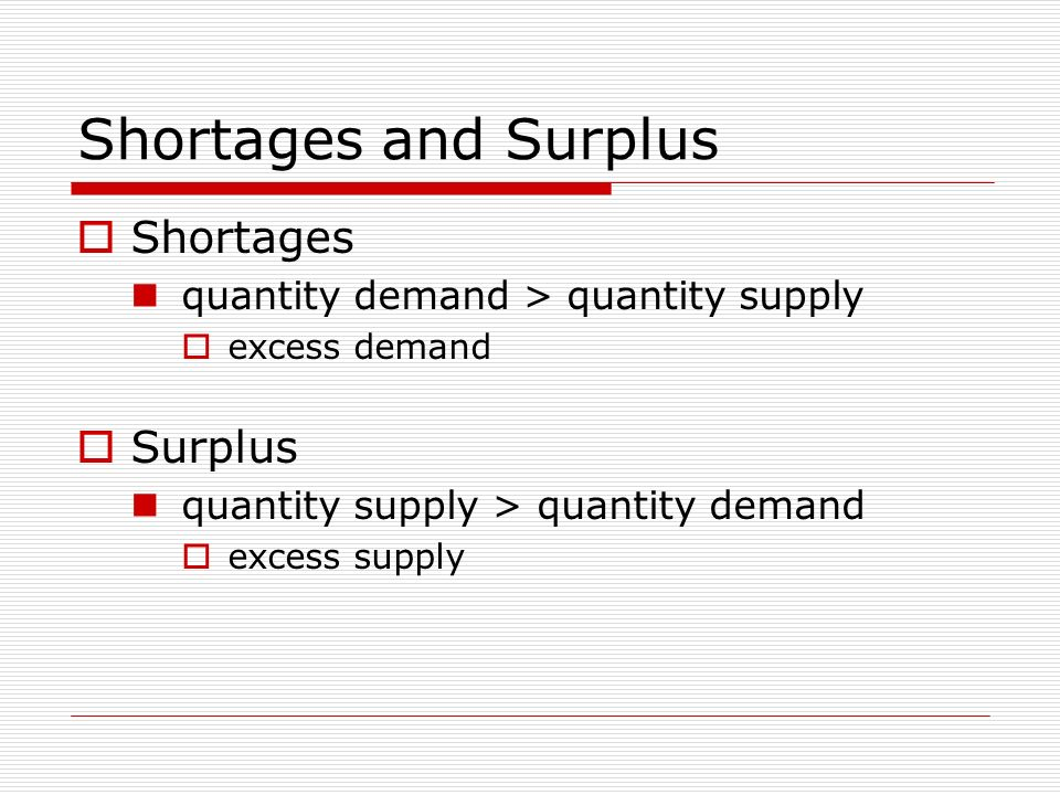 Shortages and Surplus Shortages quantity demand > quantity supply excess demand Surplus quantity supply > quantity demand excess supply