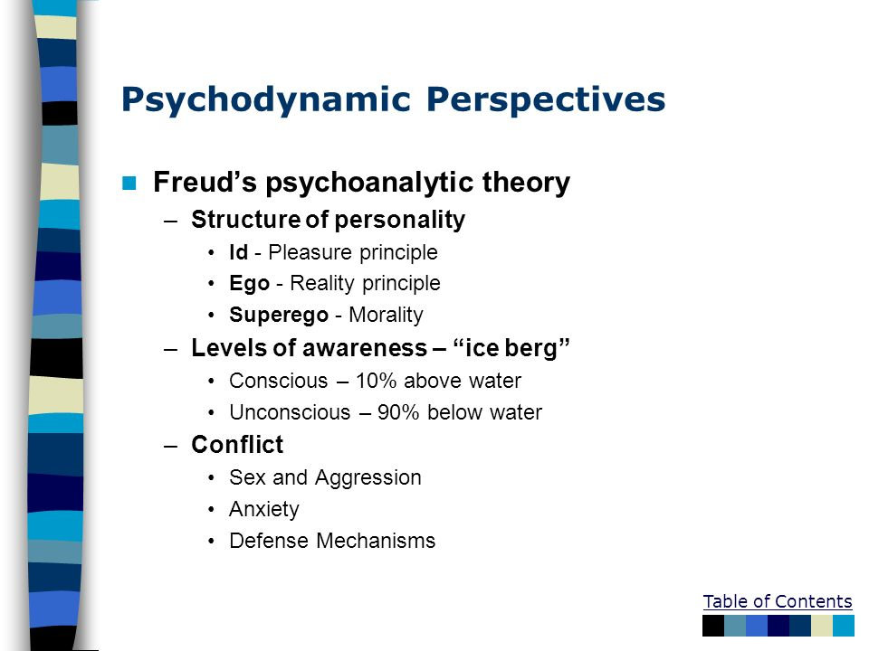 Table of Contents Psychodynamic Perspectives Freuds psychoanalytic theory –Structure of personality Id - Pleasure principle Ego - Reality principle Su