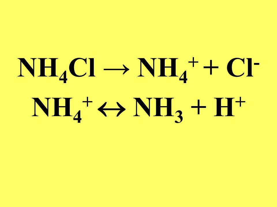 NH 4 Cl NH 4 + + Cl - NH 4 + NH 3 + H +