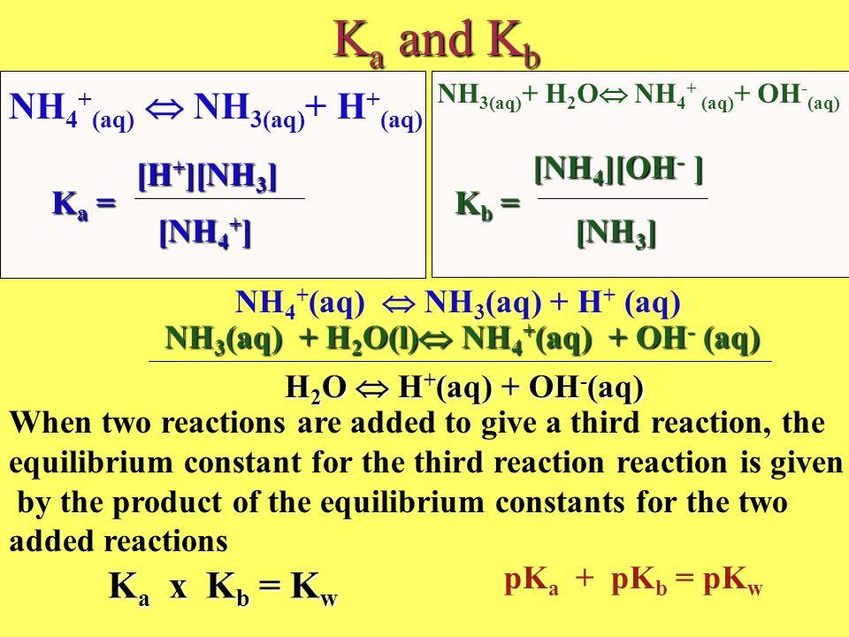 K a and K b NH 4 + (aq) NH 3(aq) + H + (aq) NH 3(aq) + H 2 O NH 4 + (aq) + OH - (aq) Ka =Ka =Ka =Ka = [H + ][NH 3 ] [NH 4 + ] Kb =Kb =Kb =Kb = [NH 4 ]