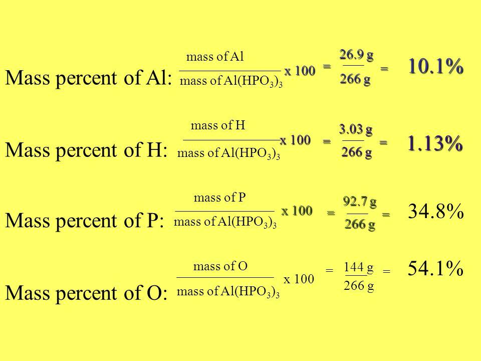 Mass percent of Al: mass of Al mass of Al(HPO 3 ) 3 26.9 g 26.9 g 266 g = x 100 = 10.1% Mass percent of H: mass of H mass of Al(HPO 3 ) 3 3.03 g 266 g