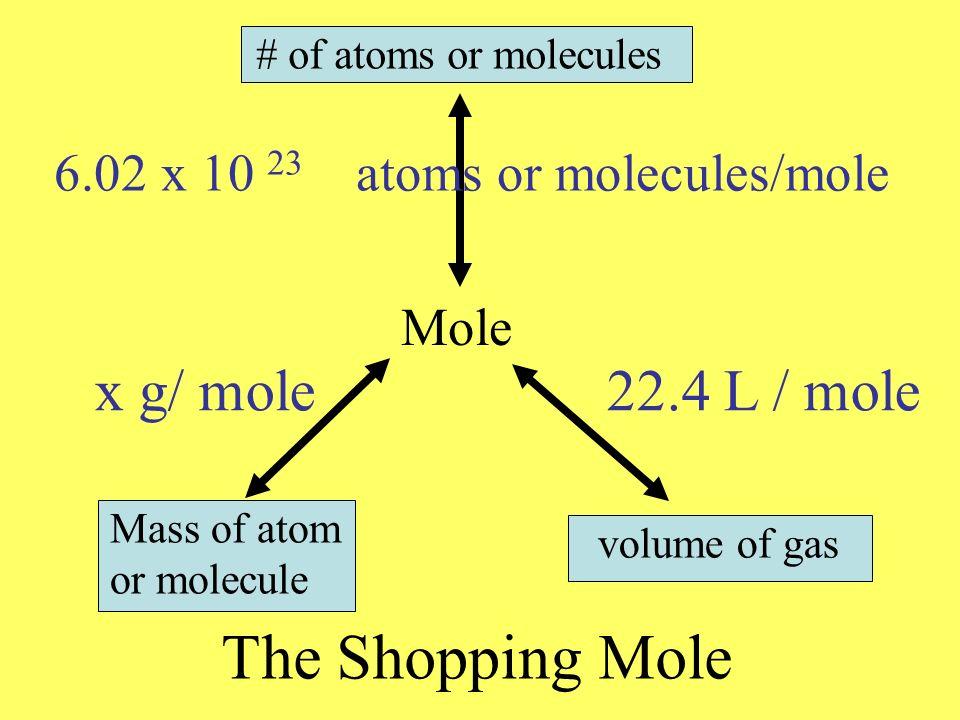 Mole # of atoms or molecules volume of gas Mass of atom or molecule The Shopping Mole 6.02 x 10 23 atoms or molecules/mole 22.4 L / molex g/ mole