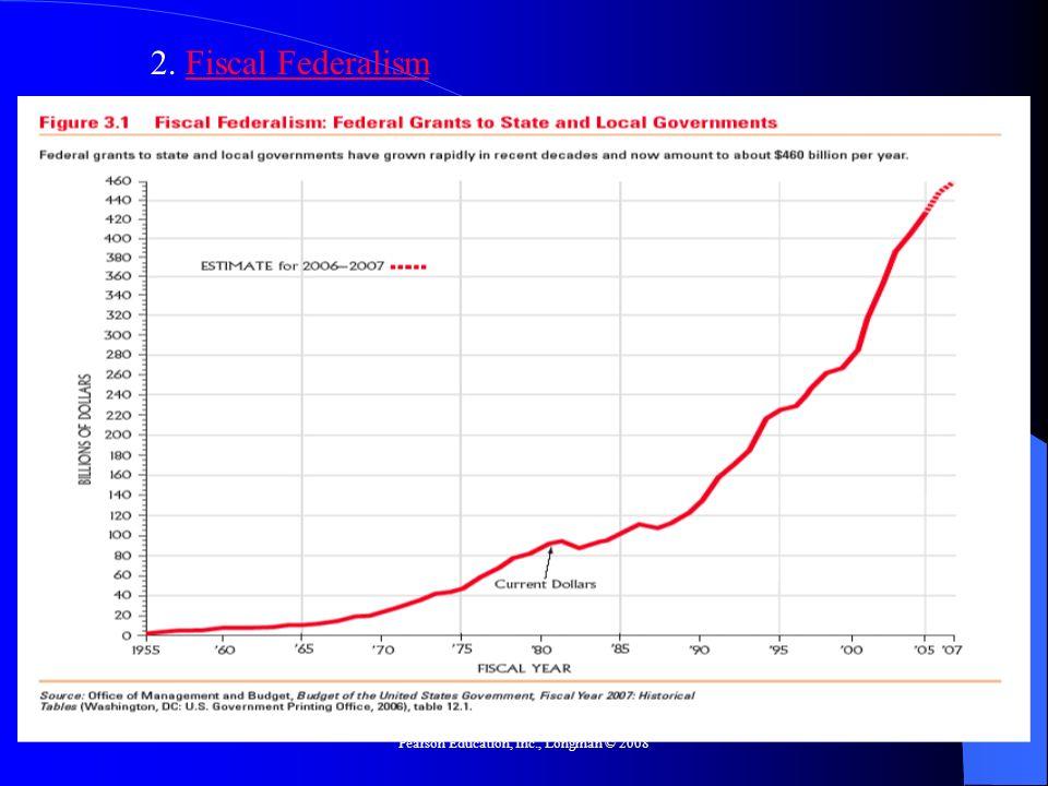 Pearson Education, Inc., Longman © 2008 2. Fiscal FederalismFiscal Federalism