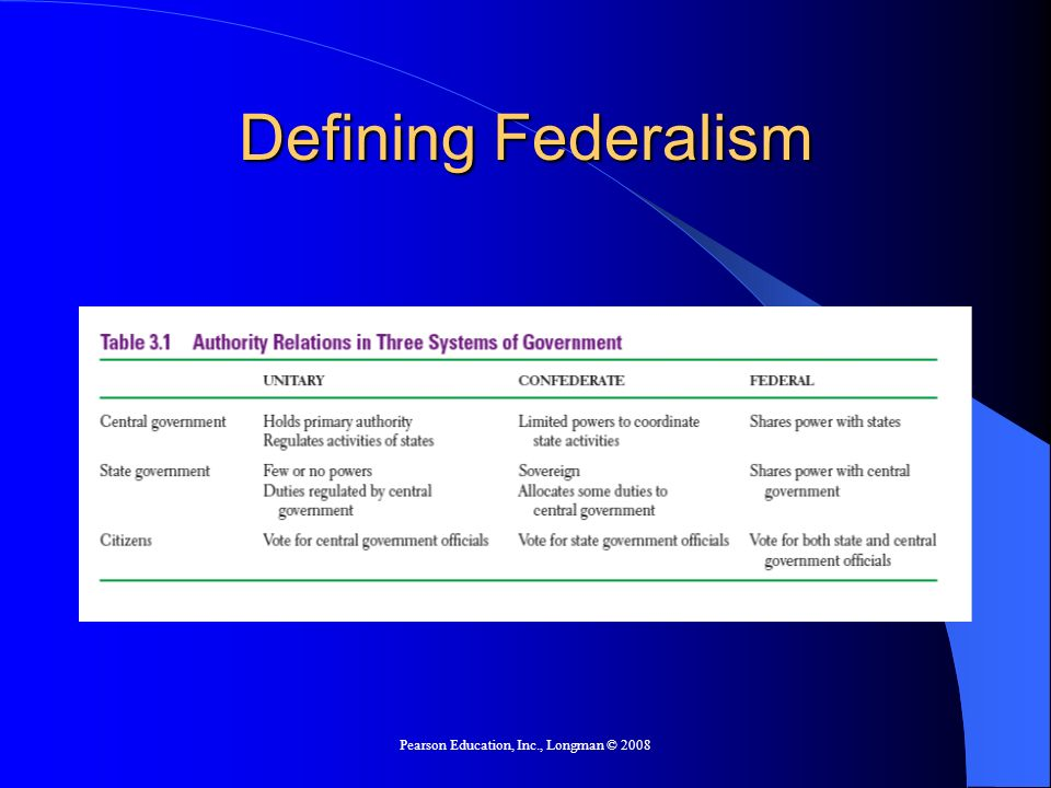 Pearson Education, Inc., Longman © 2008 Intergovernmental Relations Today Fiscal Federalism (continued) – The Scramble for Federal Dollars $460 billion in grants every year Grant distribution follows universalisma little something for everybody.