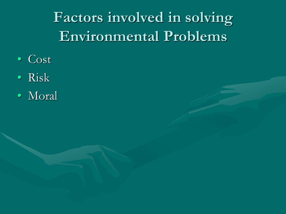 Factors involved in solving Environmental Problems CostCost RiskRisk MoralMoral