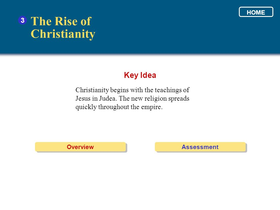 Christianity begins with the teachings of Jesus in Judea. The new religion spreads quickly throughout the empire. Overview Assessment Key Idea The Ris