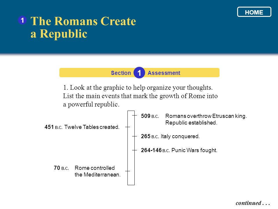 1. Look at the graphic to help organize your thoughts. List the main events that mark the growth of Rome into a powerful republic. The Romans Create a