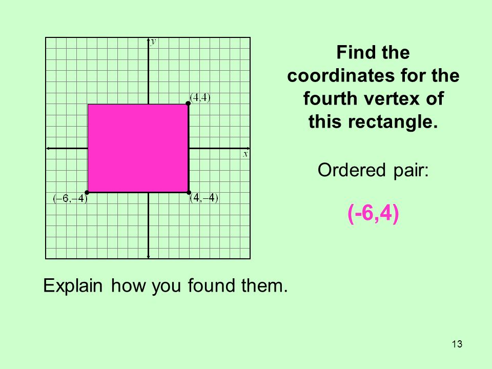 13 Find the coordinates for the fourth vertex of this rectangle. Ordered pair: (-6,4) Explain how you found them.