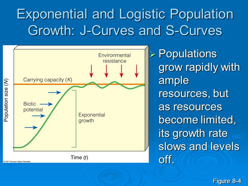 Exponential and Logistic Population Growth: J-Curves and S-Curves Populations grow rapidly with ample resources, but as resources become limited, its