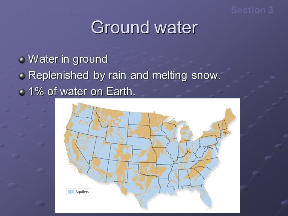 The Dynamic EarthSection 3 Ground water Water in ground Replenished by rain and melting snow. 1% of water on Earth.