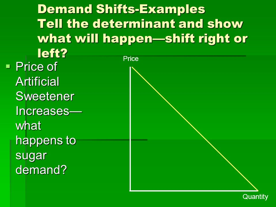 Demand Shifts-Examples Tell the determinant and show what will happenshift right or left.