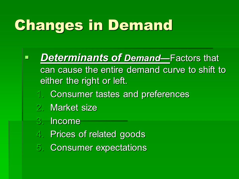 Determinants of Demand 1.Consumer Tastes and Preferences: ex.