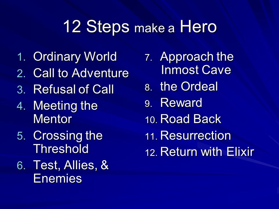12 Steps make a Hero 1. Ordinary World 2. Call to Adventure 3. Refusal of Call 4. Meeting the Mentor 5. Crossing the Threshold 6. Test, Allies, & Enem