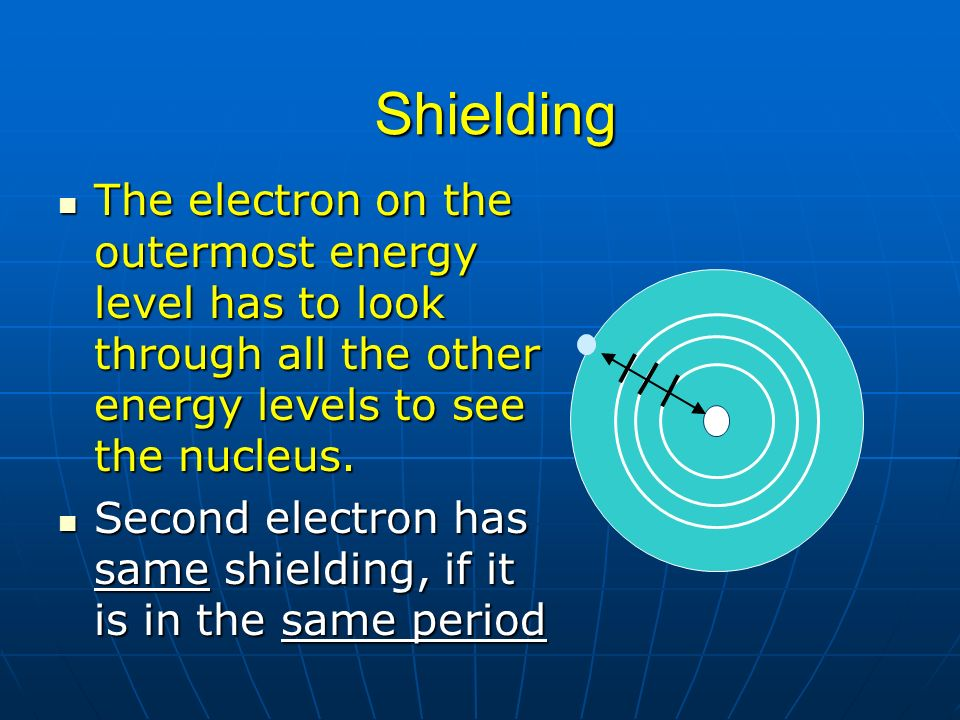 Shielding The electron on the outermost energy level has to look through all the other energy levels to see the nucleus. The electron on the outermost