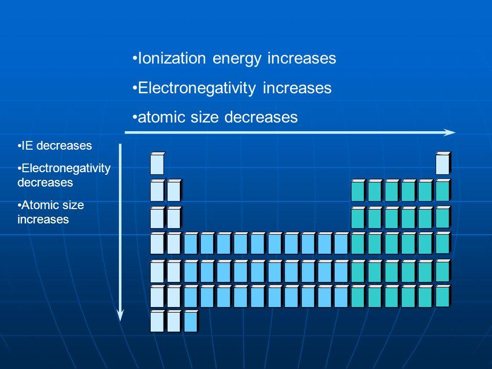 Ionization energy increases Electronegativity increases atomic size decreases IE decreases Electronegativity decreases Atomic size increases