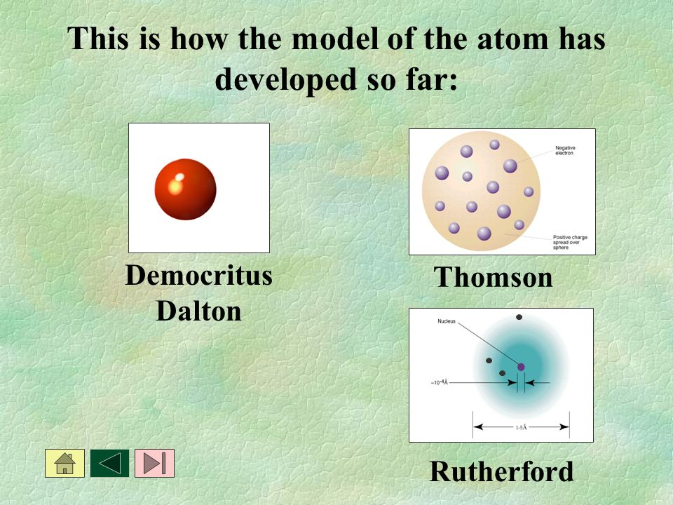 This is how the model of the atom has developed so far: Rutherford Thomson Democritus Dalton
