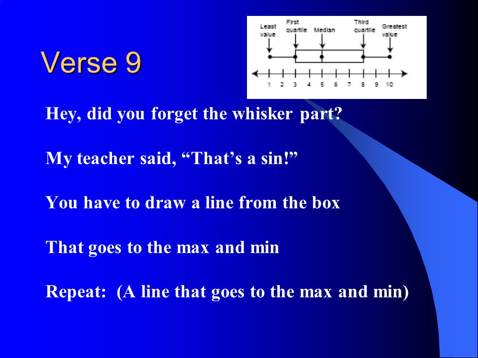 Verse 9 Hey, did you forget the whisker part? My teacher said, Thats a sin! You have to draw a line from the box That goes to the max and min Repeat: