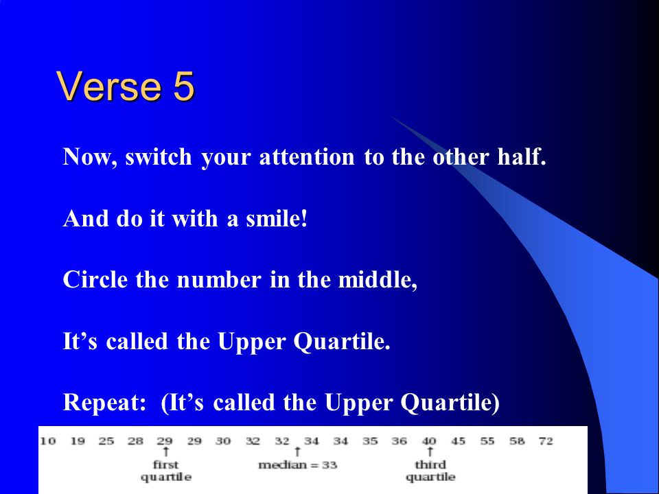 Verse 5 Now, switch your attention to the other half. And do it with a smile! Circle the number in the middle, Its called the Upper Quartile. Repeat: