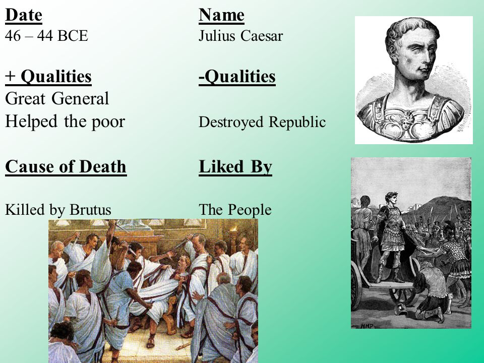 DateName 46 – 44 BCEJulius Caesar + Qualities-Qualities Great General Helped the poor Destroyed Republic Cause of DeathLiked By Killed by BrutusThe People